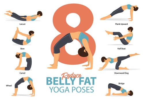 Infographic met acht yogaposities voor beginners om buikvet te verliezen