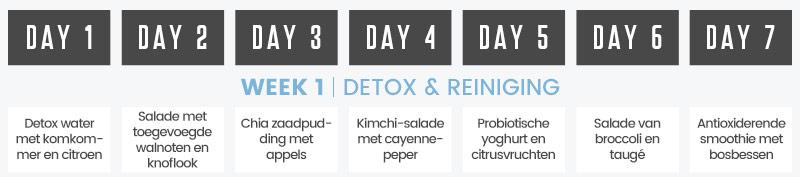 Week 1 kalender van het detox programma met beschrijving per dag