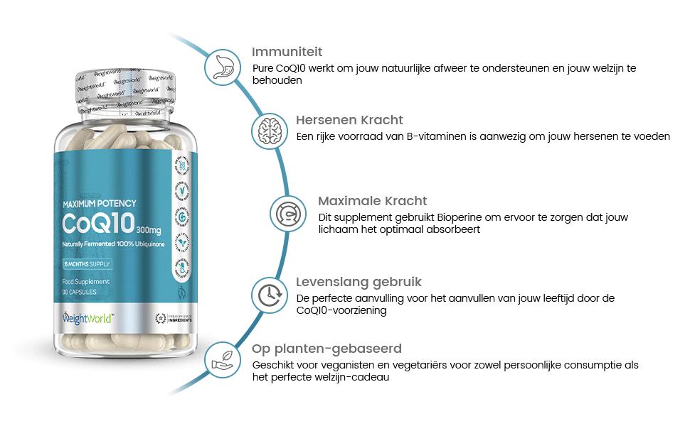 Potje CoQ10 met een halve cirkel met voordelen en eigenschappen zoals op planten-gebaseerd, hersenen kracht en immuniteit