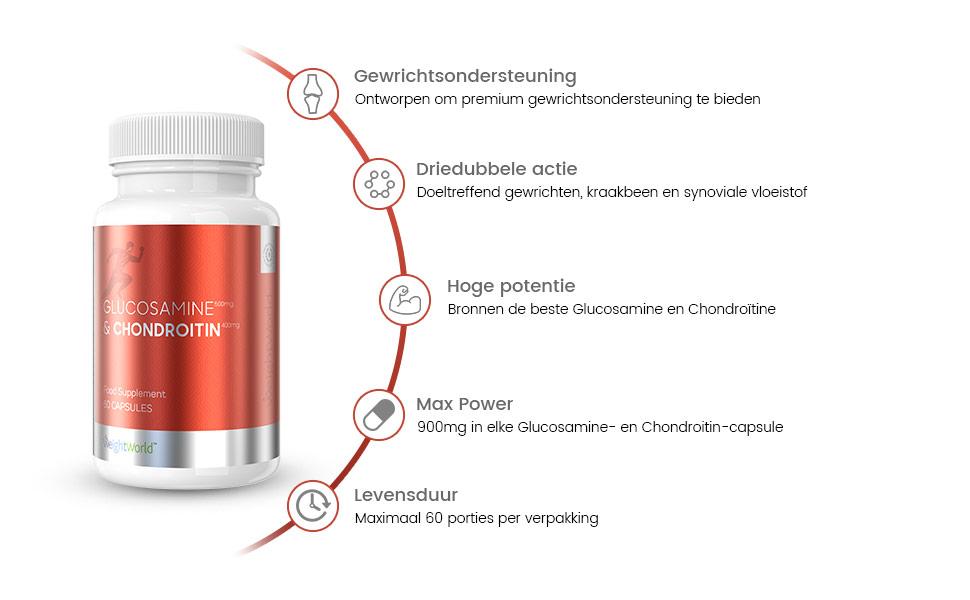 Potje glucosamine met rondom eigenschappen en voordelen van de capsules