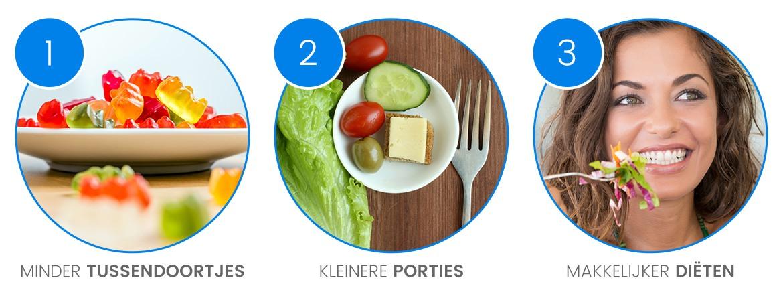 1. minder tussendoortjes (gummieberen) 2. kleinere porties (komkommer, olijf, kaas)  3. makkelijker dieten (vrouw met salade)