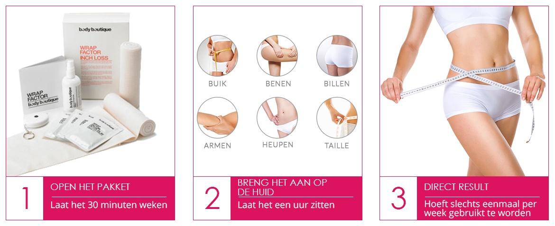 Infographic bodywrap - 1. Inhoud pakket, 2. plaatsen van de huid waar het aangebracht kan worden en 3. direct resultaat